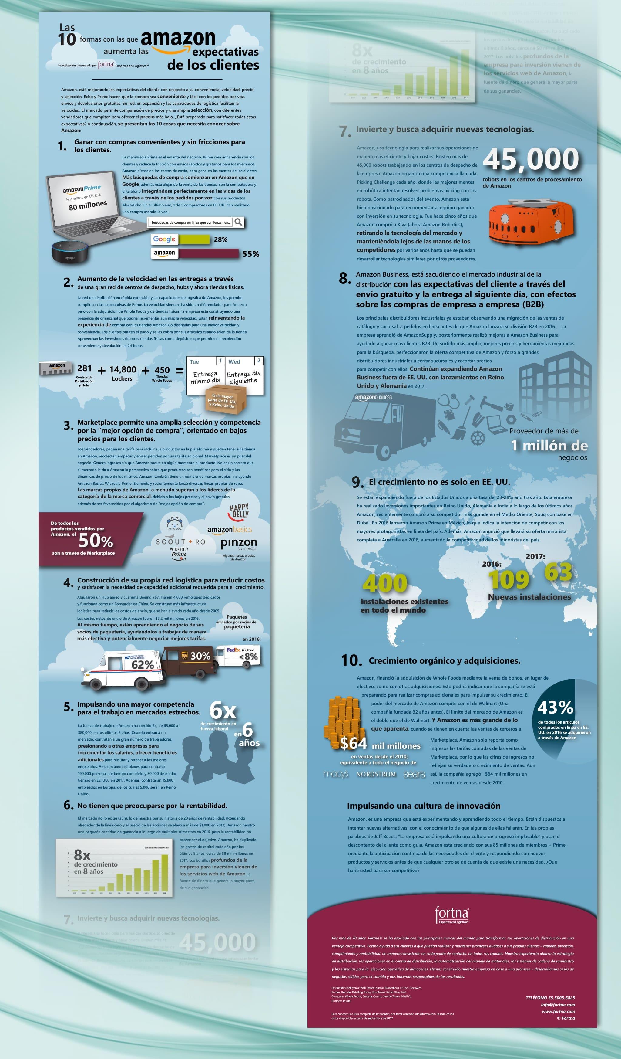 infographics_2_1-min