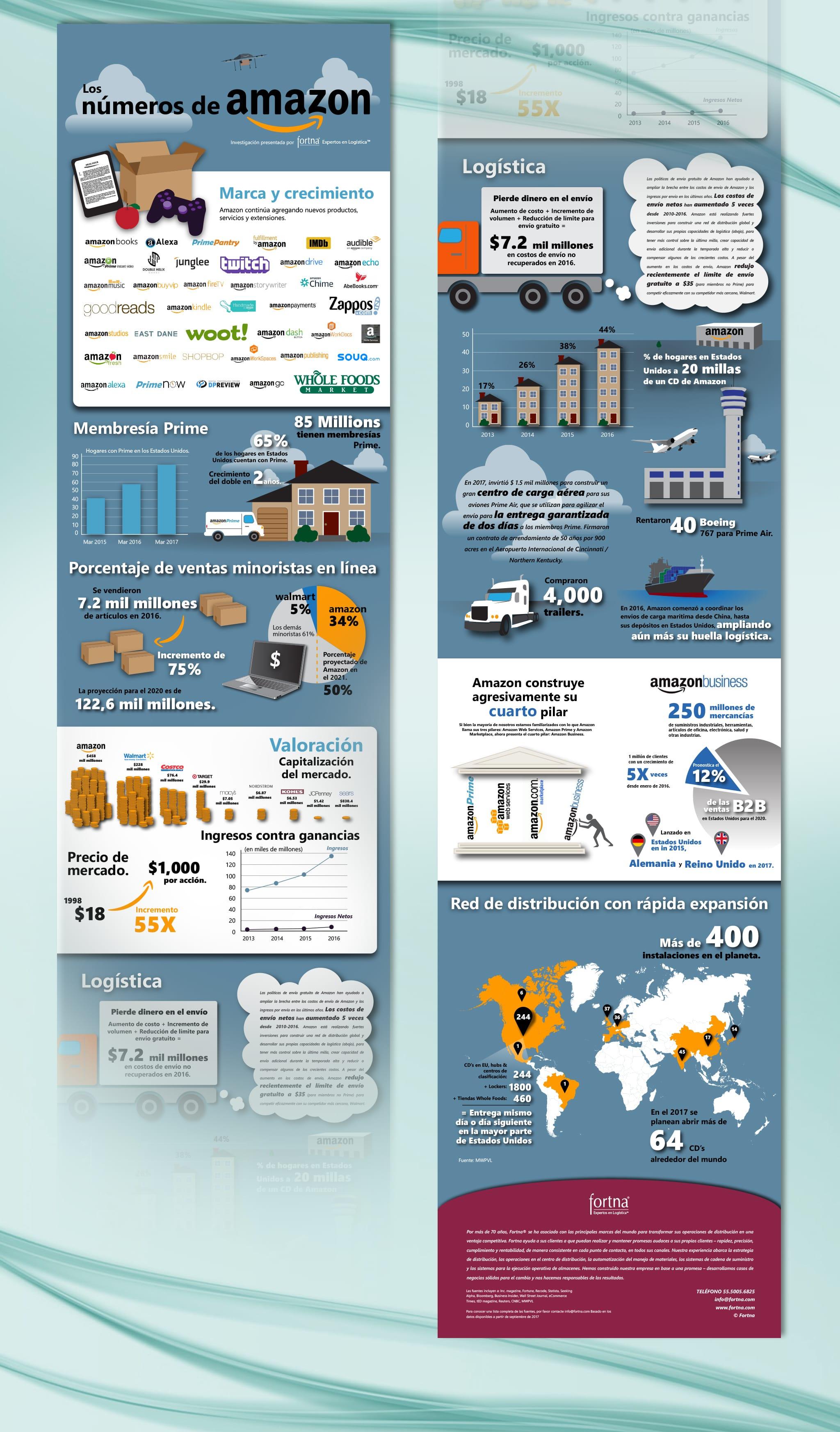 infographics_2_2-min